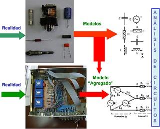 Análisis de circuito
