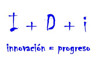 Competitividad e innovación de empresas